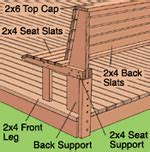 how to add a back to a bench how to build a deck bench 4 free plans
