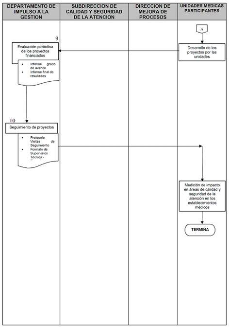 formato universal de pago de refrendo 2016 del estado de mexico formato para pago de tenencia vehicular 2016 cdmx formato
