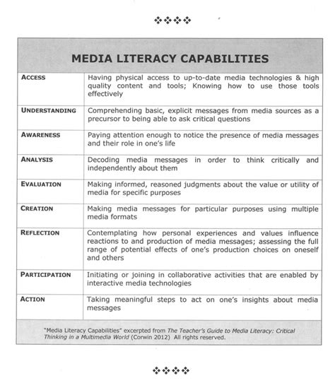 streaming videos for teaching media literacy media media literacy unit plan grade 3 1000 ideas about