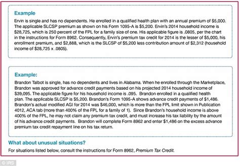 Tax Return Penalty Appeal Letter Exle Wondering How Obamacare Affects Your Tax Return Daily Mail