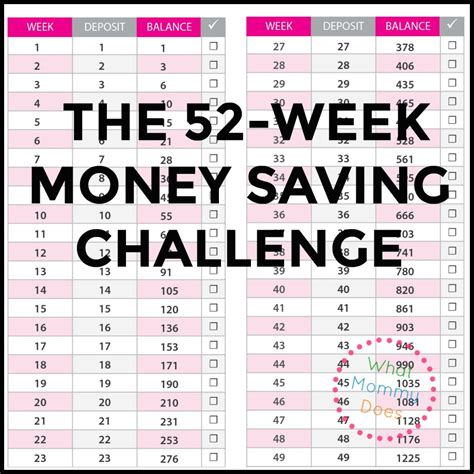 week money saving challenge     mommy