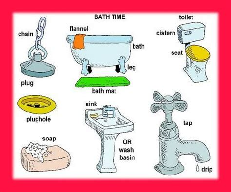 bathroom in other languages 96 best images about anglais on pinterest language