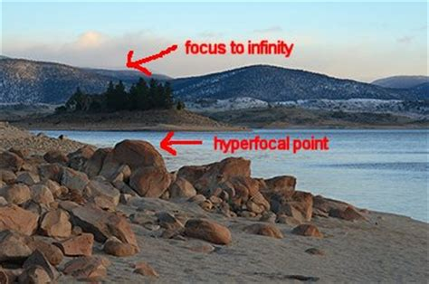how to focus to infinity digital camera technique | slr