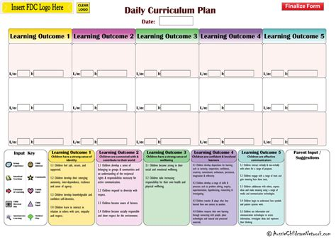 curriculum planning template fdc learning outcomes based daily curriculum plan template