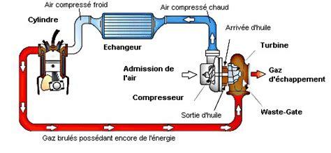 bmw e39 530d m57 an 2001 d 233 monter et nettoyer le turbo