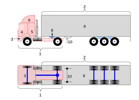 file coe 12 wheeler truck diagram 2 svg wikimedia commons
