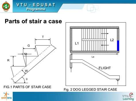Different Types Of Stairs Joy Studio Design Gallery
