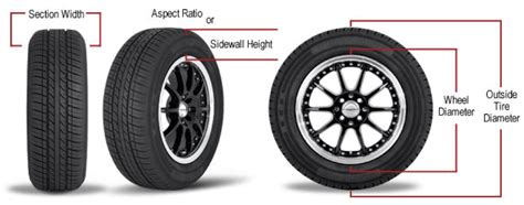 Car Tire Specifications Explained Diagram Of Tires Sizes Diagram Wiring Diagram Free