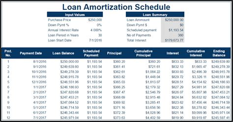 housing loan amortization schedule housing loan amortization schedule 28 images 7 loan amortization schedule template 7 free