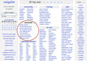 Craigslist Org Craigslist Personals Associated With 16 Percent Boost In