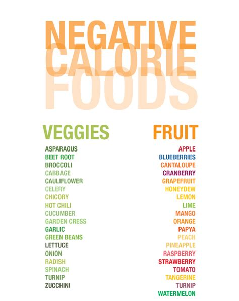 vegetables with 0 calories negative calorie foods 55 negative calorie foods chart list