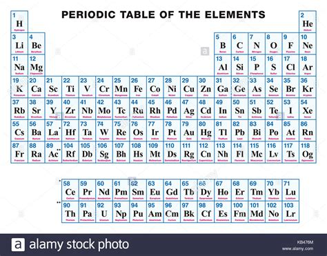 printable periodic table in french periodic chart stock photos periodic chart stock images