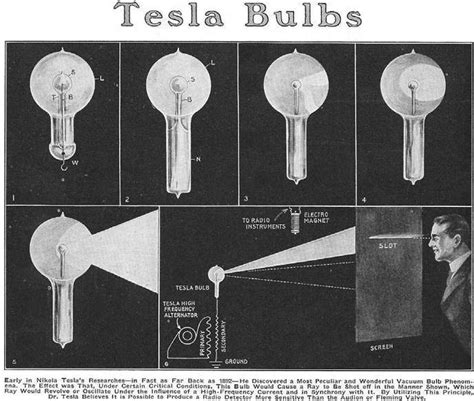Tesla Invented The Lightbulb In Plain Sight Tesla S Quot Radiant Energy Quot Devices