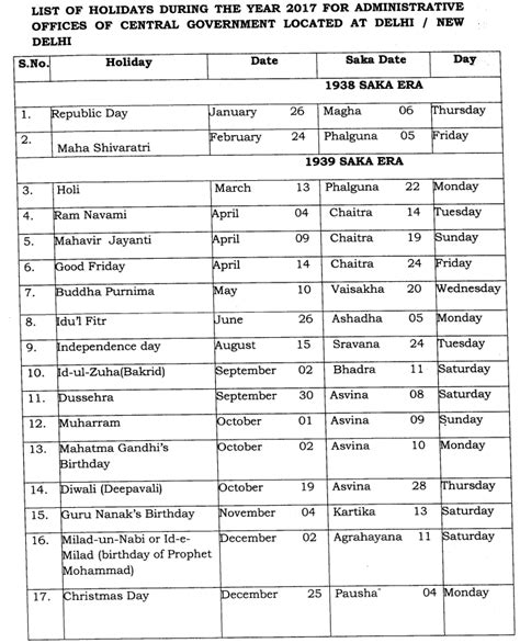 Calendar 2018 Dopt Holidays For Central Government Employees During Year 2017
