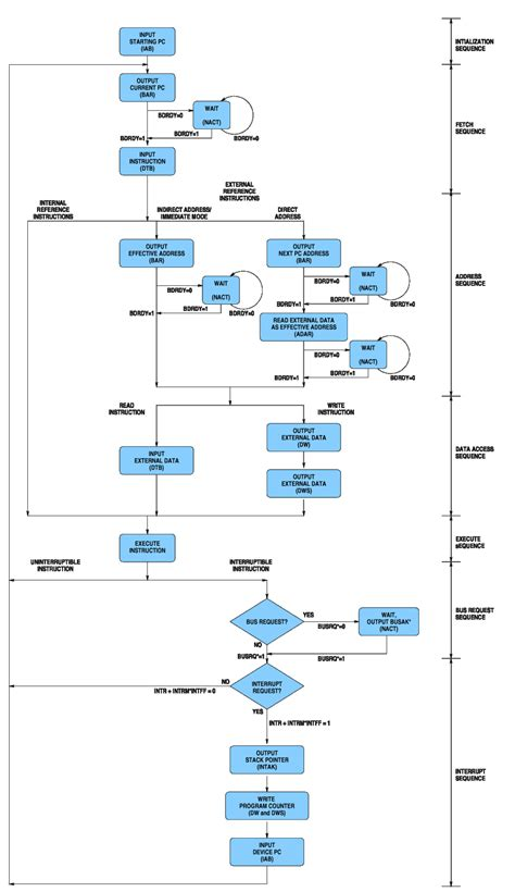 state flow diagram state flow 28 images features stateflow matlab