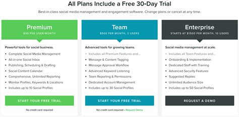 Social Media Marketing Plan An 11 Step Template Social Media Management Template