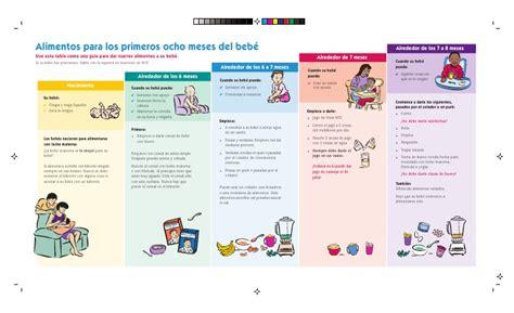 tabla de alimentos para bebes tabla alimentacion bebe cosas de beb 233