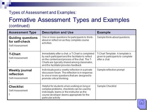 exle of formative assessment self assessment exle sle employee year end self