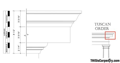 Plaster Cornice Sizes In America On 187 Pins