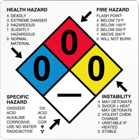 dot hazardous materials table hazardous materials table 49 cfr 172 101 dot csa