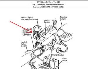 2002 chevy ignition switch wiring diagram 2002 get free