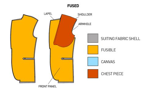 How To Make A Paper Jacket - fusedv2