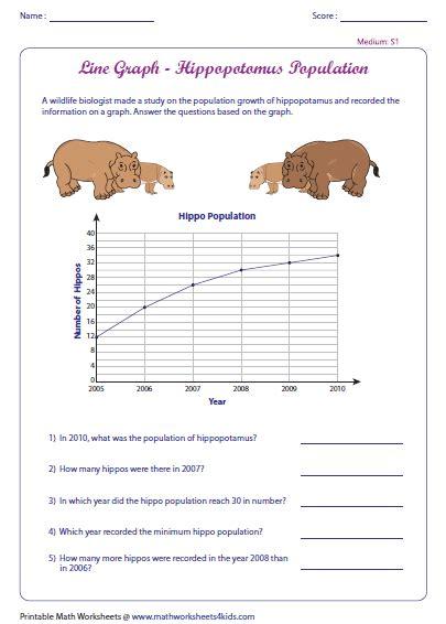 graph worksheets