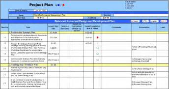 Executive Development Plan Template by Executive Development Plan Template