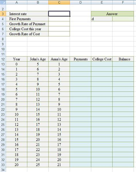 Time Value Of Money Excel Spreadsheet by Excel Time Value Of Money Use The Format