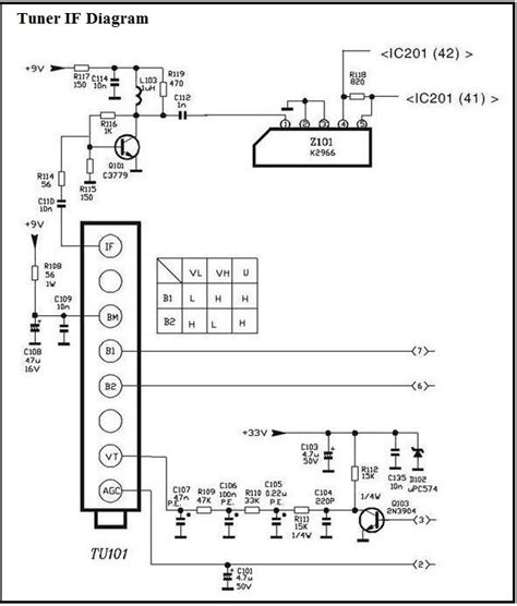 Diskon Ic Tv China 8873cscng6pr6 ic 8873 circuit diagram circuit and schematics diagram