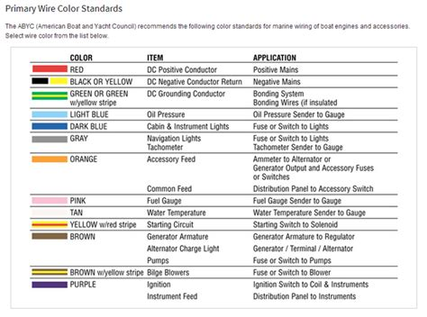 yamaha outboard wiring color code new wiring diagram 2018