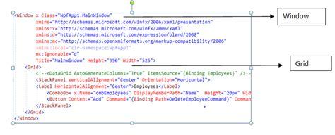 xaml page layout understanding xaml