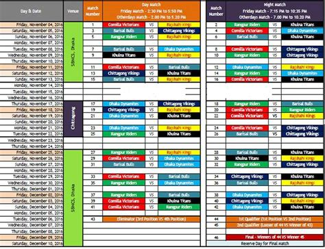 epl match schedule bangladesh premier league 2016 schedule head2head records