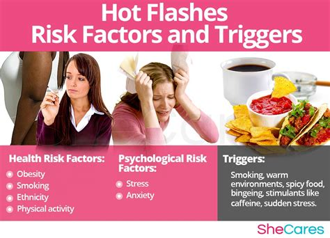 female hot and cold flashes hot flashes hormonal imbalance symptoms shecares