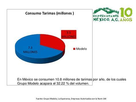 conafor estima 500 mdp para impulsar desarrollo forestal en chiapas consejo asesor reforestamos mexico 13 de junio 2012