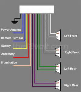 aftermarket radio wiring harness color code electrical radio wiring diagrams and or color codes