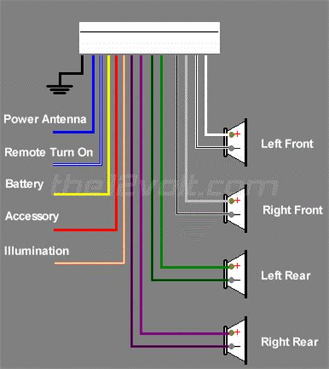 electrical radio wiring diagrams and/or color codes
