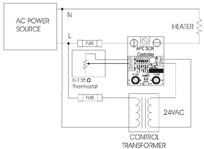 anacon power & controls panel mount scr power controller