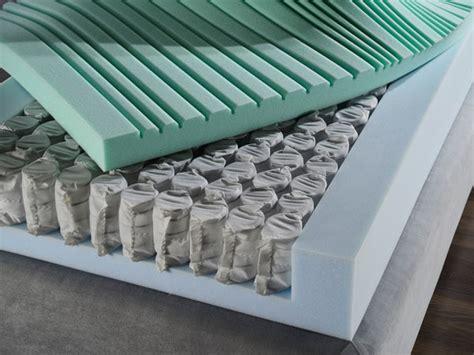 materasso a molle o in lattice materassi e reti forl 236 cesena offerte materasso memory