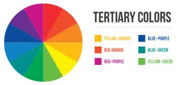 tertiary colors spinning the color wheel basic color theory arid glamor