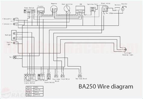 gio wiring diagram gallery wiring diagram sle