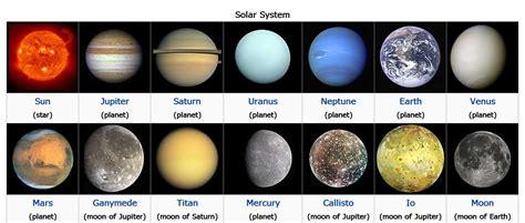 solar system colors cikgu siew foong gambar solar system