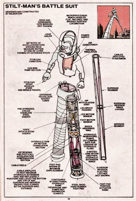 iron suit diagram stilt s suit marvel database fandom powered by wikia