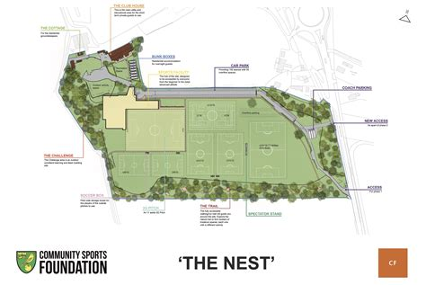 design engineer jobs norwich norwich city community sports foundation unveils plans for