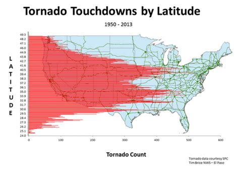 waffle house el paso a new spin on mapping u s tornado touchdowns climate central