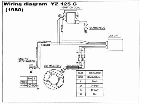kawasaki kx 100 wiring diagram kawasaki get free image