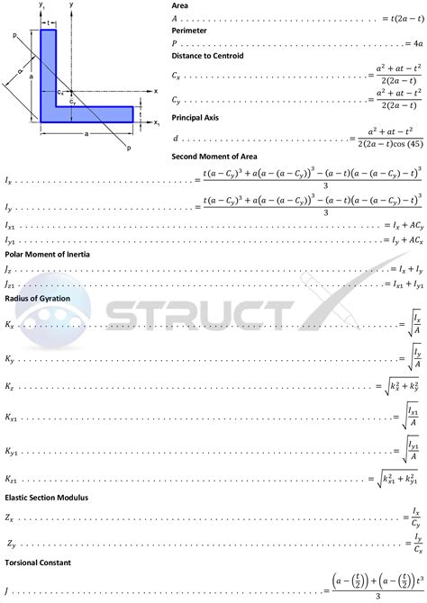 section modulus units square angle geometric properties
