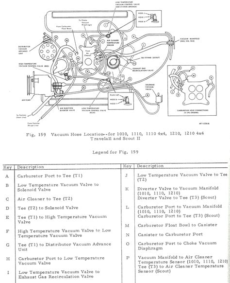 international scout 800 wiring diagram get free image