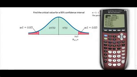 calculator level 84 finding z critical values for a given confidence level