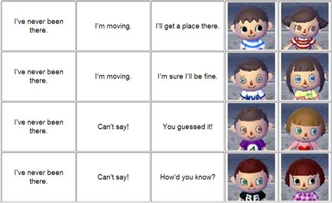 Animal Crossing: New Leaf Character Face Guide ? My